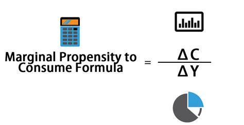 marginal propensity  consume formula calculator excel