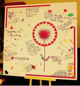 Idée Cadeau Jeune Homme : photo idee cadeau jeune fille 18 ans ~ Melissatoandfro.com Idées de Décoration