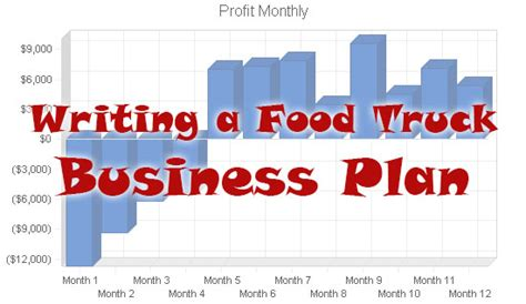 Writing A Food Truck Business Plan
