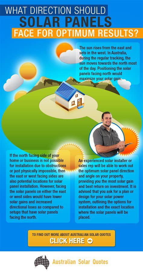 find solar rebates