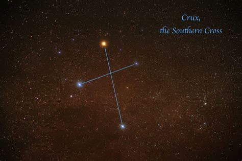 Jimmy Westlake: Viewing the Southern Cross ...