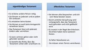 Steuer Bei Hausverkauf : notarkosten testament steuerlich absetzbar h user ~ Lizthompson.info Haus und Dekorationen