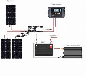 300 Watt 12 Volt V Monocrystalline Solar Marine Kit