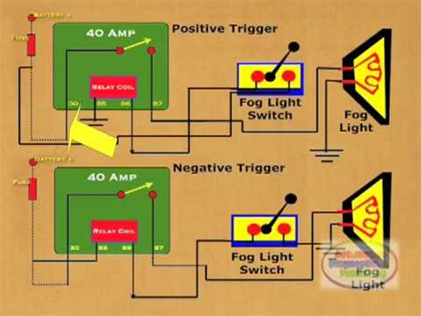 How Wire Relay Fog Lights Youtube