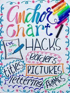 anchor charts images  grade reading