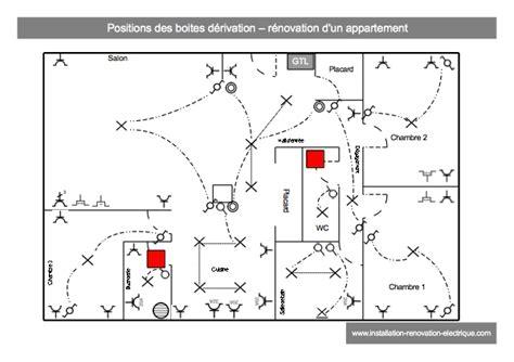 hauteur prise de courant chambre rénovation électrique d 39 un appartement exemple concret de