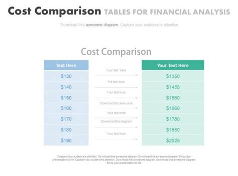 cost comparison tables  financial analysis powerpoint