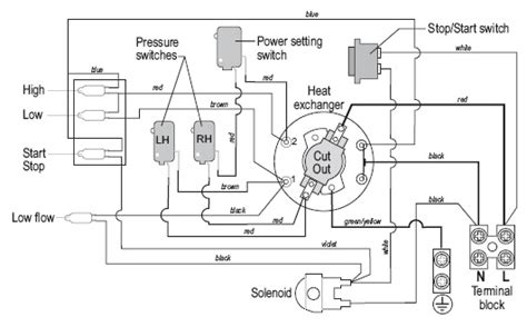 Wiring For Digital Shower by Electrical Circuit Heater Circuit Diagram Images