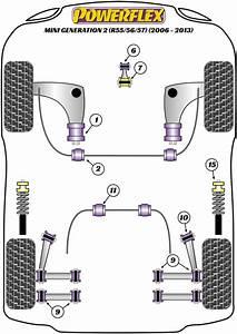 Powerflex Mini R55 R56 R57 Gen 2 Suspension Bushes  Powerflex Suspension Parts  Poly Bushings