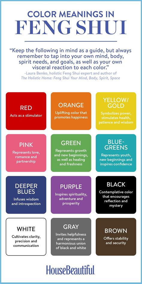 how to choose the color the feng shui way