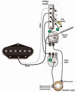Fender Esquire Basics
