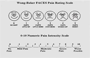 Faces Pain Scale  38