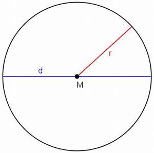 Mittelpunkt Kreis Berechnen : kreis ~ Themetempest.com Abrechnung