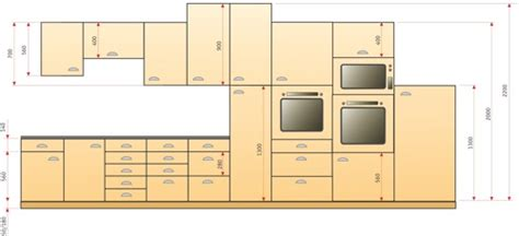 hauteur des meubles haut cuisine dimension meuble haut cuisine cuisine en image