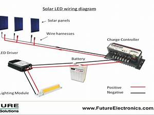 Led Strip Panel Wiring Diagram : solar led outdoor lighting make ~ A.2002-acura-tl-radio.info Haus und Dekorationen