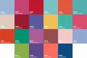 pantone, colors, through, the, decade