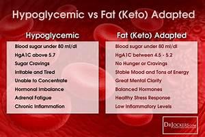 the 6 best ways to test blood sugar levels drjockers