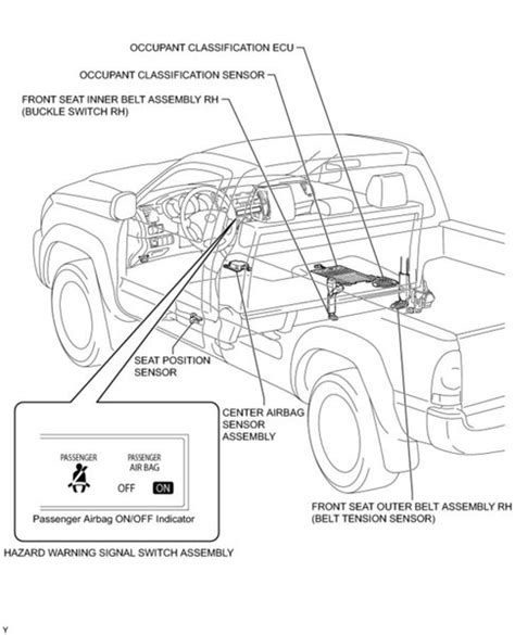location  airbag control module tacoma world