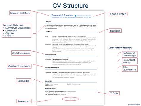 Cv Structure by Cara Membuat Cv Yang Baik Dan Benar Uprint Id