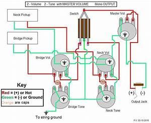 Rickenbacker 620 Wiring