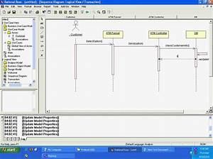 Tutorial -sequence Diagram Using Rational Rose Avi