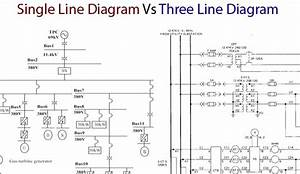 Difference Between Single Line Diagram  Sld   And Three