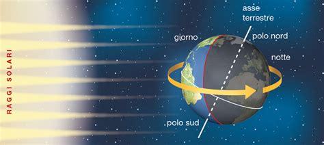 Circolo Di Illuminazione Della Terra by Barca A Vela Nozioni Di Meteorologia