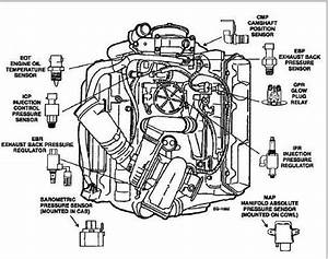 1995 E350 7 3 Di Turbo Turbo  No Power  Stalls At Normal