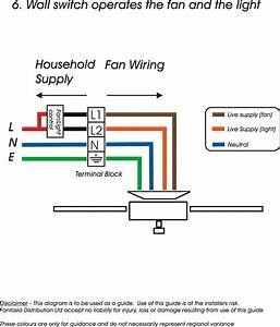 Hunter 3 Speed Fan Switch Wiring Diagram  U2014 Untpikapps