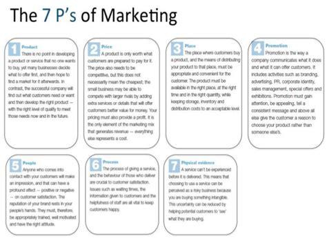 Marketing Mix 7 P's