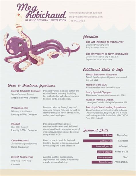 most creative interactive resumes most creative resumes real world search