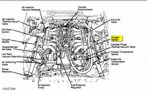 1996 Jaguar Xj6 Engine Diagram