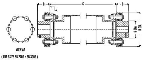 unique couplings drive shaft couplings single span  cooling tower