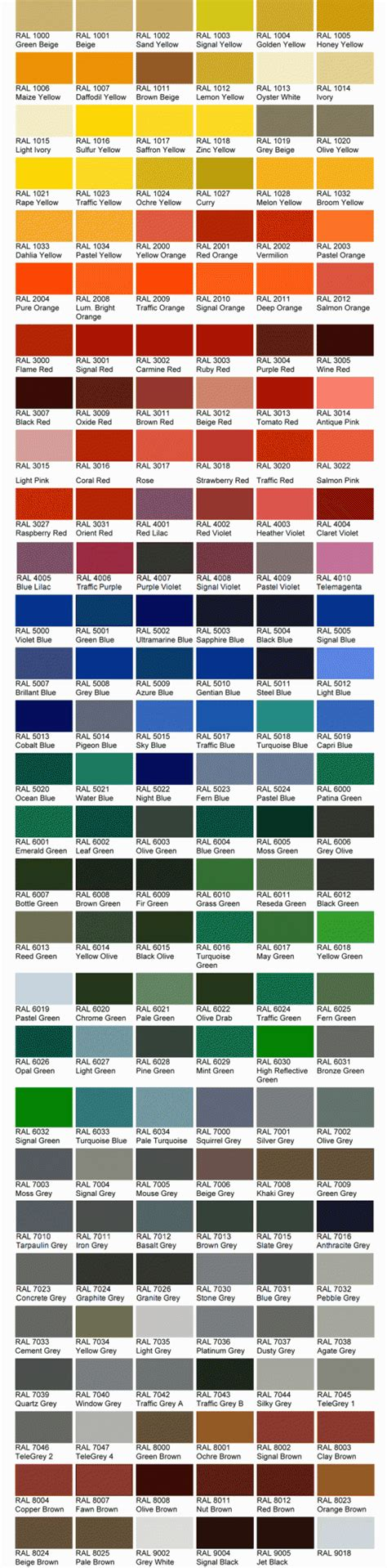 ral colour chart howse ltd