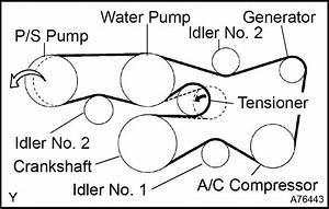 4 0 V6 Tensioner Pulley Bearing Fix