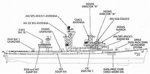 File Diagram Of Uss Decatur  Ddg