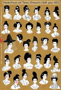 HD wallpapers hairstyles of history