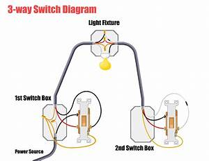 Wiring One Light Two Switches Diagram  Wiring  Free Engine Image For User Manual Download