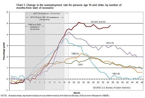 unemployment weekly claim new jersey unemployment weekly