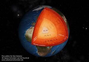 The Celestia Motherlode  Solar System