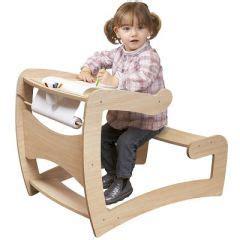 bureau enfant 2 ans bureau enfant table enfant table de jeu enfant espace