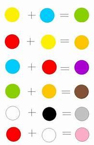 les 25 meilleures idees concernant melange de couleurs sur With comment faire la couleur orange en peinture 6 les 25 meilleures idees concernant cercle chromatique sur