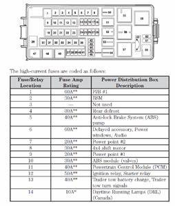2004 Ford Taurus Fuse Box Diagram