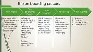 on boarding new sales reps the first 90 days With the first 90 days template