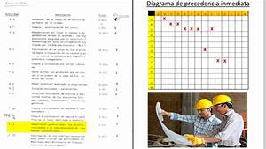 01 Diagrama De Precedencia Inmediata