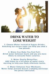 Drink Water  Lose Weight
