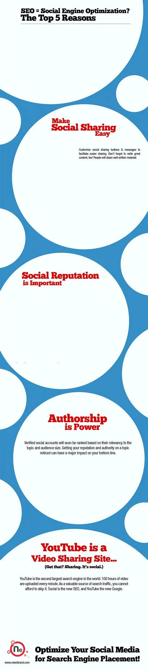 Social Engine Optimization - does seo social engine optimization neonbrand