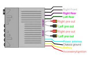 sony head unit wiring colours sony image wiring watch more like sony car radio wiring diagram on sony head unit wiring colours