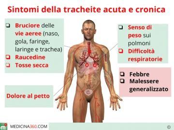 Mal Di Testa Dopo Il Ciclo by Sintomi