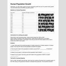 111 Human Population Growth